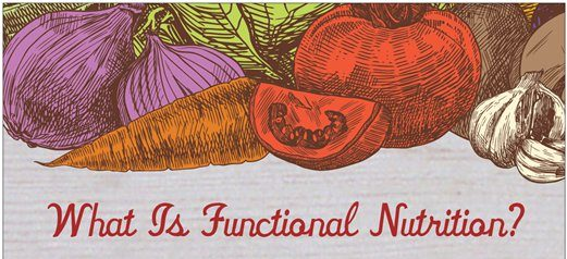 Functional Nutrition: Just Another Buzzword?